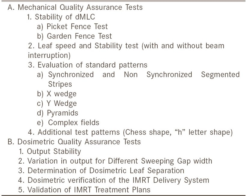Table 1: Mechanical and dosimetric quality assurance tests