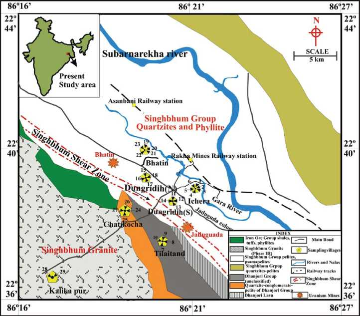 Spatial distribution of gamma radiation levels in surface for Soil zones of india