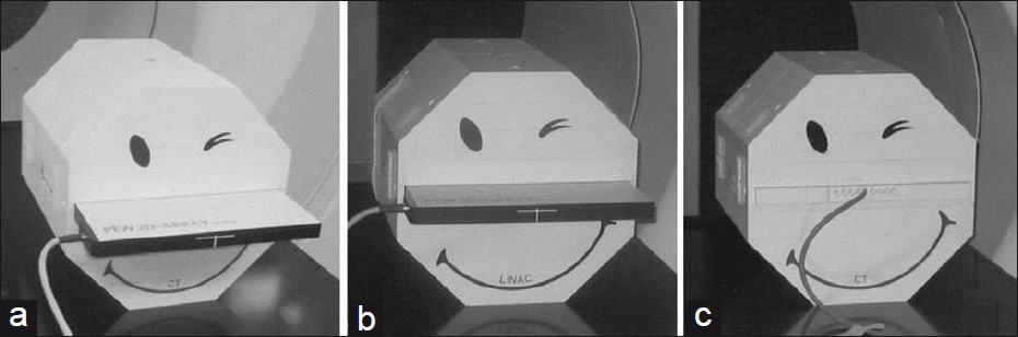 Figure 1: (a) Seven29 inserted into the cavity of the octagonal Octavius phantom with CT base. (b) Seven29 inserted into the cavity of the octagonal Octavius phantom. (c) Ion chamber and solid water slabs inserted into the cavity of the Octavius phantom