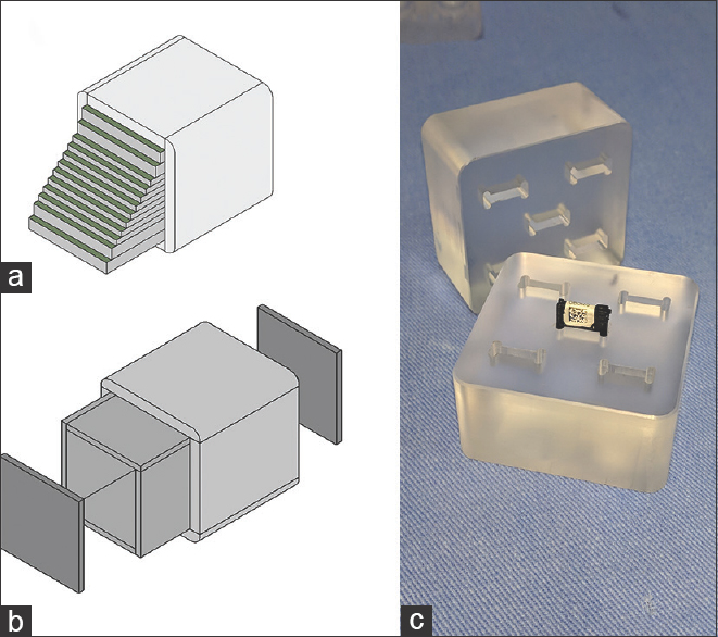 Figure 4: Cavity insert drawing with external dimension 40 mm × 40 mm × 40 mm for (a) Gel dosimetry (b) radio-chromic film and (c) fabricated optically stimulated luminescence dosimeter insert cuboid
